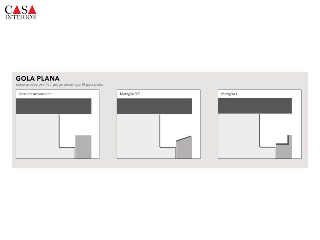 Arredo3 Plana - Plana Groove Profile